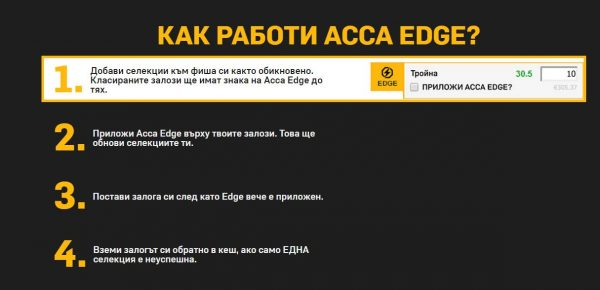 betfair-acca-edge-1